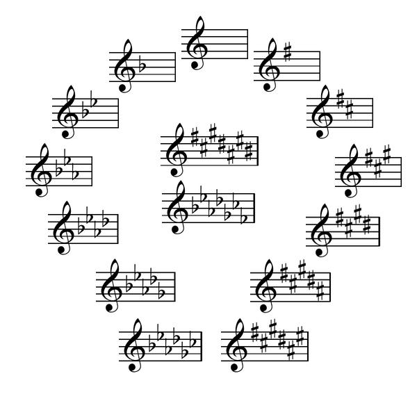 12 keys